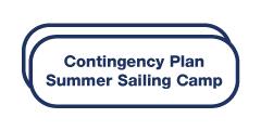 Plano de Contingência Passeios de Vela | BBDouro - We do Sailing